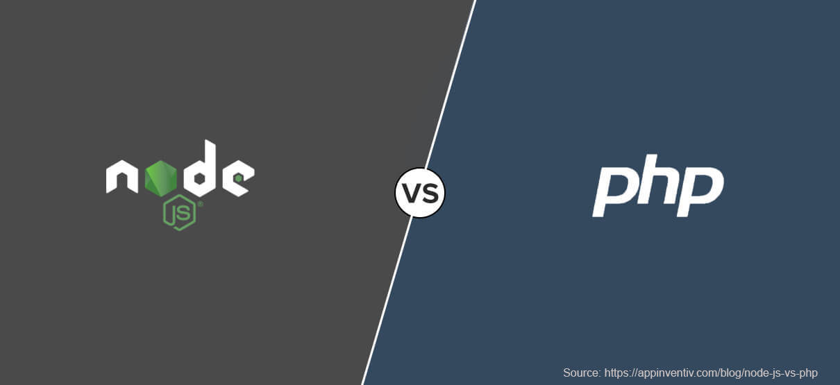PHP vs NodeJS Comparison and Benchmark - Tree Web Solutions