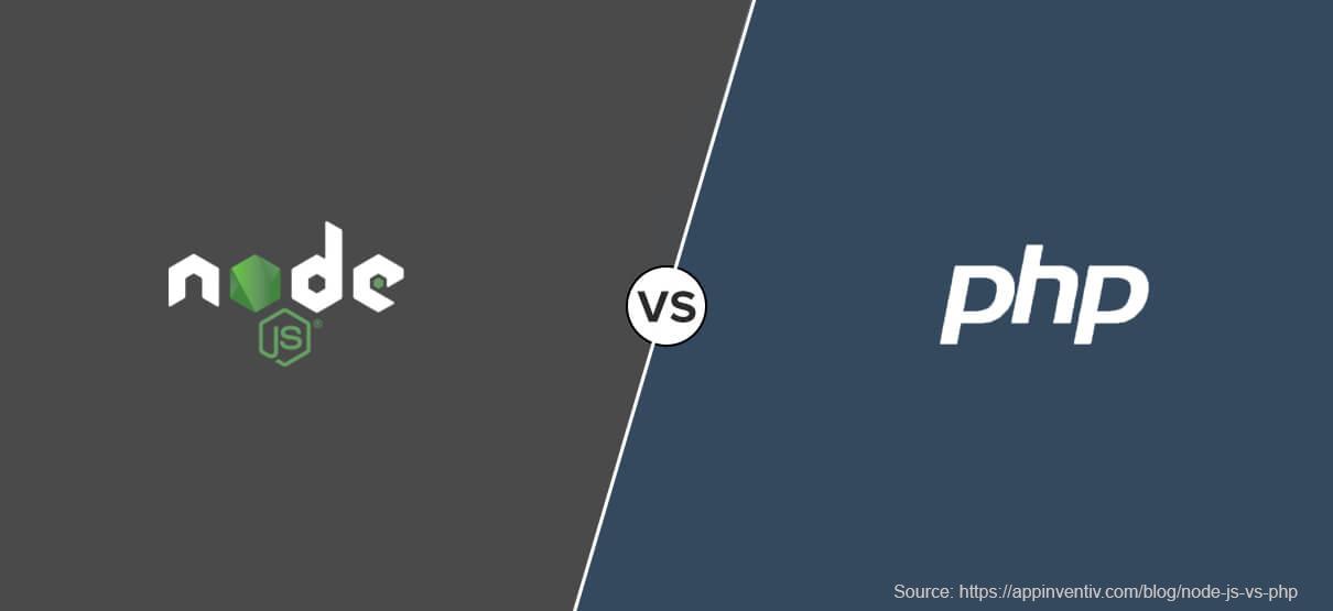 PHP vs. NodeJS