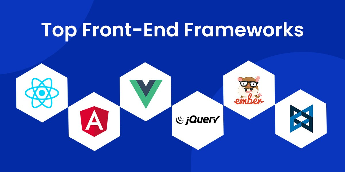 Top Front-End Frameworks in 2020 Year