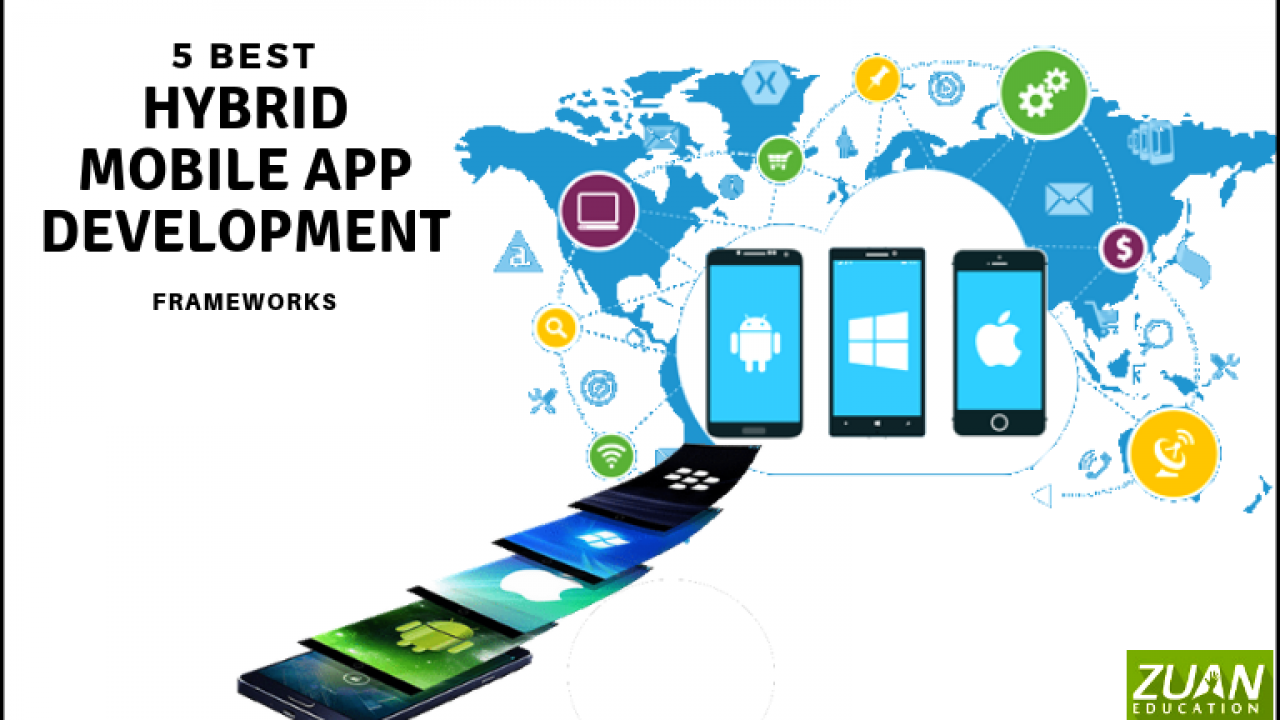 Best 5 Hybrid App Frameworks that you need to make rocking Apps in 2020 Year