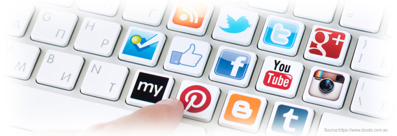 Website integration with social media